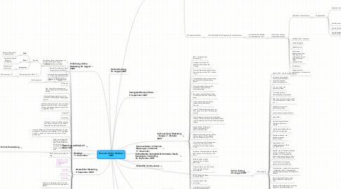 Mind Map: Resumés Online Marketer2009