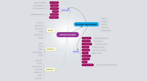 Mind Map: HIDDEN FEATURES