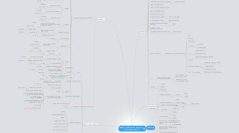 """Mind Map: МИП-3 -  ИК Проекта """" Skape-это часть нашей жизни"""""""