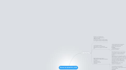 Mind Map: Normas de calidad PSS y ECSS