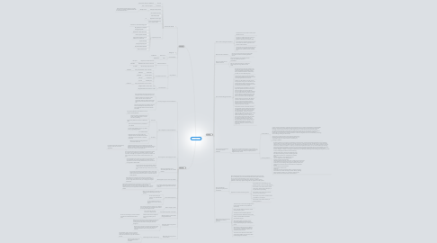 Mind Map: IsePankur