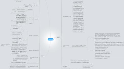 Mind Map: IsePankur