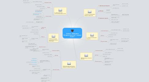 """Mind Map: Тренинг """"Менеджер Интернет-проектов"""" ( первая неделя )"""