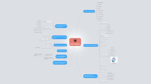 "Mind Map: Тренинг ""менеджер интернет-проектов"""