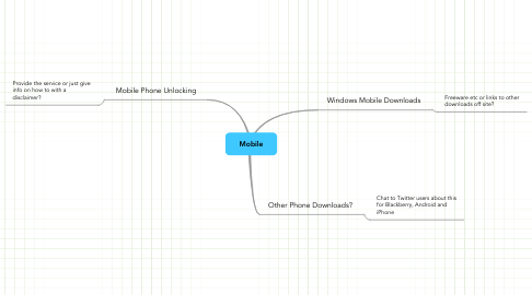 Mind Map: Mobile