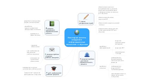 Mind Map: Некоторые аспекты внедрения  информационных технологий  в обучение