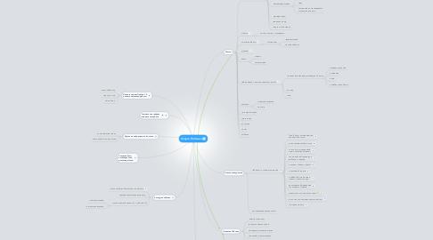 Mind Map: Запуск Паблика