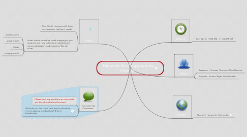 Mind Map: Edu on Air: Mind Mapping in the