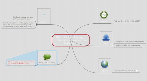 Mind Map: Edu on Air: Mind Mapping Pilot - Introduction and Evaluation