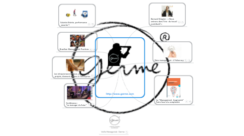 """Mind Map: Les """"favoris"""" des  veilleurs Germe   Extrait de la Veille  manageriale Germe (Bulletin n°2)   Germe, Le réseau de progrès des managers http://www.germe.com"""