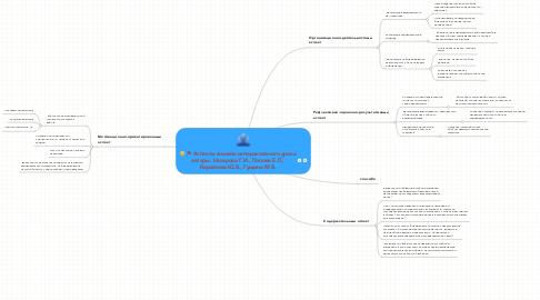 Mind Map: Аспекты анализа интерактивного урока авторы: Назарова Г.И., Попова Е.П., Каратеева Ю.В., Гущина М.В.