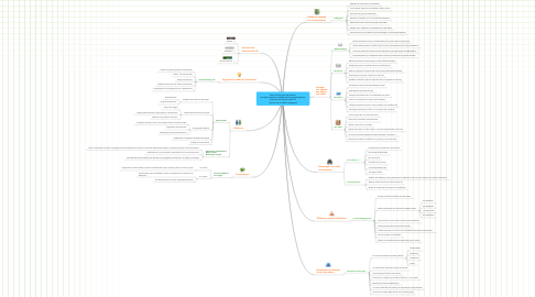 Mind Map: Faire évoluer son association  vers des pratiques collaboratives et participatives  avec les services du web 2.0 Suivez moi sur @olivierlegrand