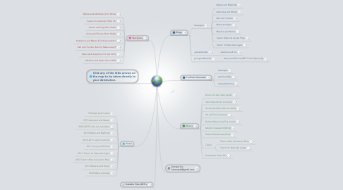 Mind Map: Navigating Lezsoapia