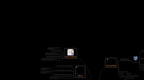 Mind Map: Adquisición automatica del conocimiento