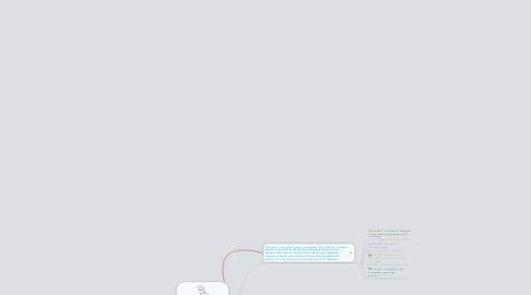 Mind Map: Derechos de Autor, Normas APA, Software Libre