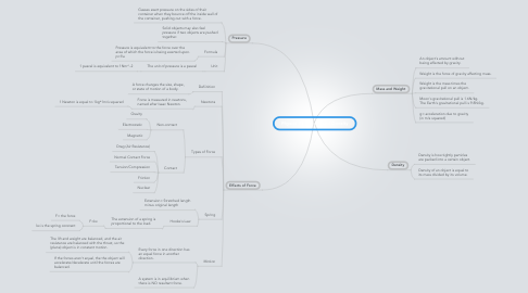 Mind Map: Physics P5: Forces and Density