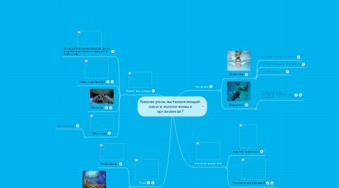 Mind Map: Какова роль выталкивающейсилы в жизни живыхорганизмов?
