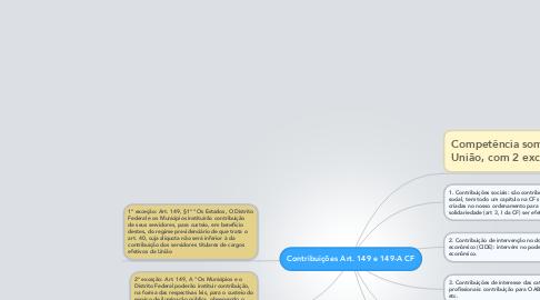 Mind Map: Contribuições Art. 149 e 149-A CF