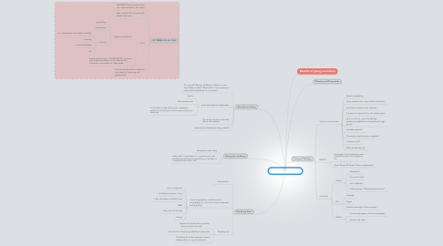 Mind Map: Workshop Workshop