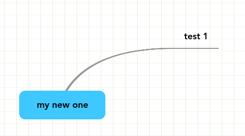 Mind Map: my new one