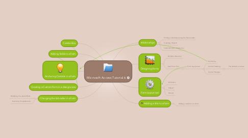 Mind Map: Microsoft Access Tutorial 6