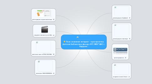 """Mind Map: План освоения интернет - пространства.Детская библиотека филиал №3 МБУ""""ЦБС г.Бердска"""""""