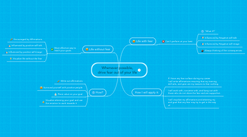 Mind Map: Whenever possible, drive fear out of your life