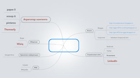 Mind Map: Мои средства формирования персональной учебной среды