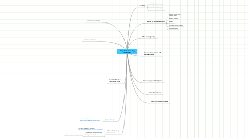 Mind Map: eSingularity Technology Assessment