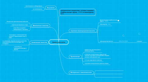 Mind Map: Аминокислоты