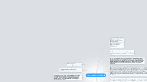 Mind Map: ЧТО Я ЗНАЮ О МЕТАЛЛАХ