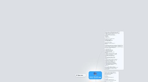 "Mind Map: Тренинг ""Менеджер Интернет- проектов"""