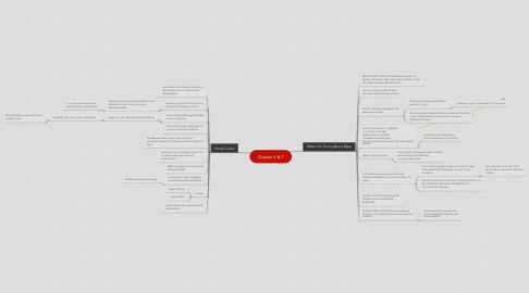 Mind Map: Chapter 6 & 7