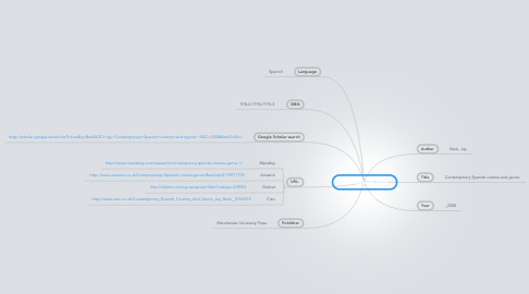 Mind Map: @article{Beck_2008