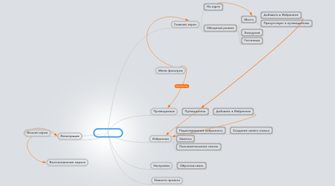 Mind Map: Левое меню