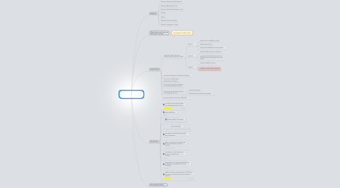 Mind Map: CRR de GdP - Comité de direction - Réunion du 18/03/13