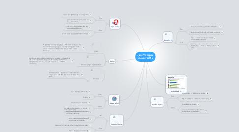 Mind Map: Jose Velasquez Browsers 2012