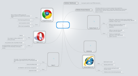 Mind Map: Leobardo Jauregui  Browsers 2013