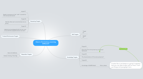 Mind Map: How is 21st Century Learning Different?