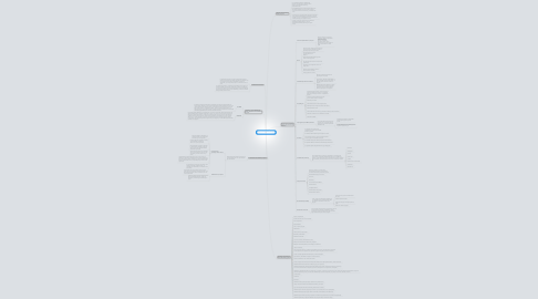 Mind Map: El método de proyectos como técnica didáctica