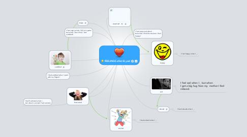Mind Map: FEELINGS efrat & yael