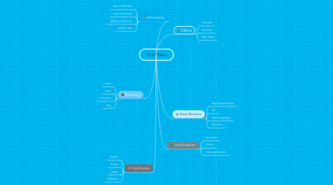 Mind Map: TOW Paths