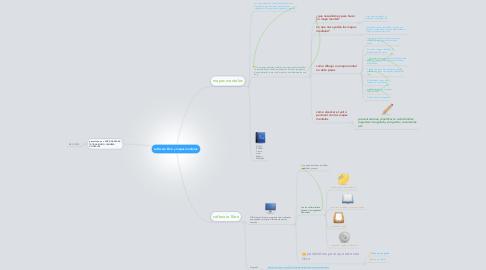 Mind Map: sotfware libre y mapas mentales