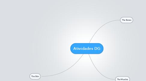 Mind Map: Atividades DG