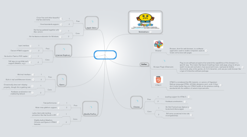 arely zavala browsers 2013 mindmeister mind map
