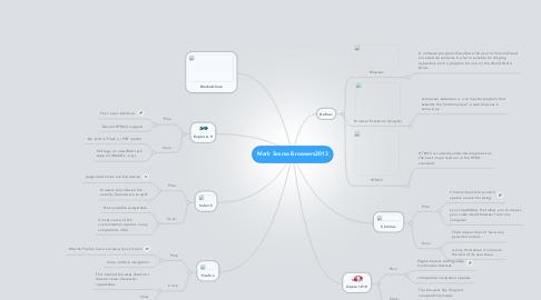 Mind Map: Mark Sesma Browsers2013