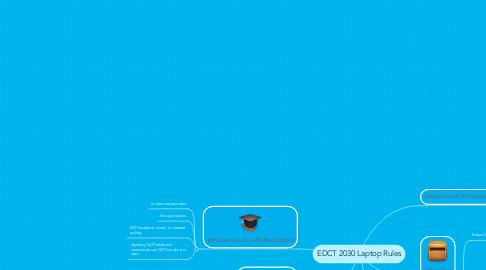 Mind Map: EDCT 2030 Laptop Rules