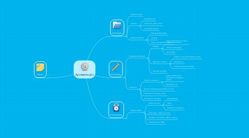 Mind Map: Apresentação