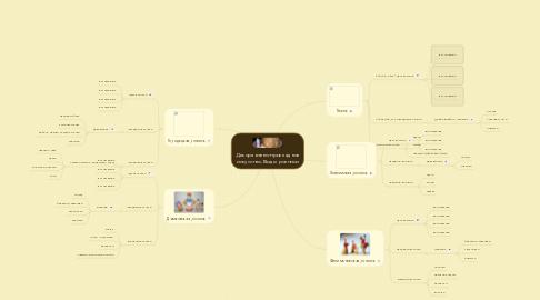 Mind Map: Декоративно-прикладное искусство. Виды росписи