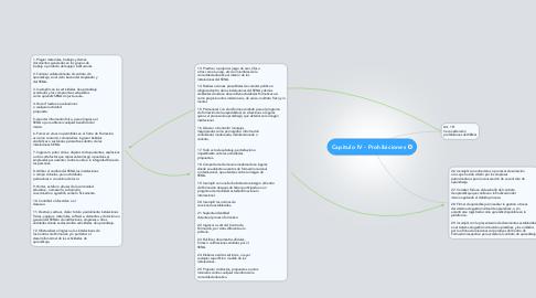 Mind Map: Capitulo lV - Prohibiciones